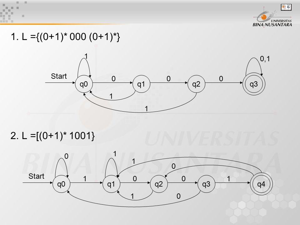 1. L ={(0+1)* 000 (0+1)*} 2. L =[(0+1)* 1001} q1 q2 q0 q3 1 0,1 Start
